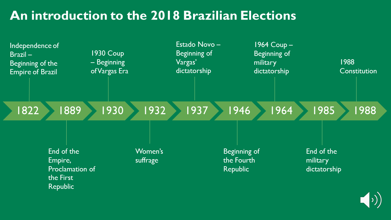Introduction Brazilian Elections 2018